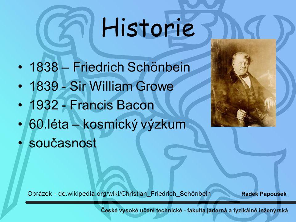 Historie 1838 – Friedrich Schönbein 1839 - Sir William Growe 1932 - Francis Bacon 60.léta – kosmický výzkum současnost Obrázek - de.wikipedia.org/wiki/Christian_Friedrich_Schönbein