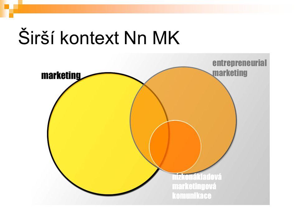 Širší kontext Nn MK
