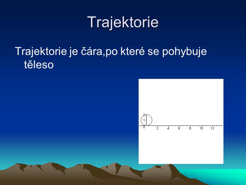 Trajektorie Trajektorie je čára,po které se pohybuje těleso