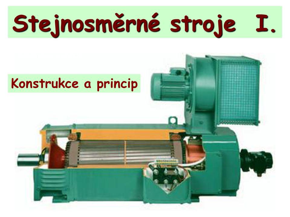 Důsledek reakce kotvy a)rozvinuté póly budícího vinutí b)průběh magnetické indukce budícího vinutí c)průběh magnetické indukce vinutí kotvy (reakčního pole) d)výsledný průběh magnetické indukce.