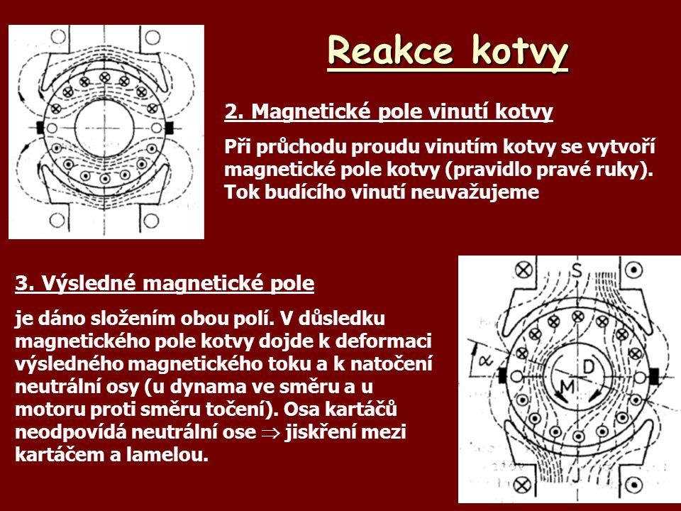 Reakce kotvy 2.Magnetické pole vinutí kotvy Při průchodu proudu vinutím kotvy se vytvoří magnetické pole kotvy (pravidlo pravé ruky). Tok budícího vin
