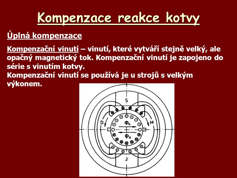 Kompenzace reakce kotvy Úplná kompenzace Kompenzační vinutí – vinutí, které vytváří stejně velký, ale opačný magnetický tok. Kompenzační vinutí je zap