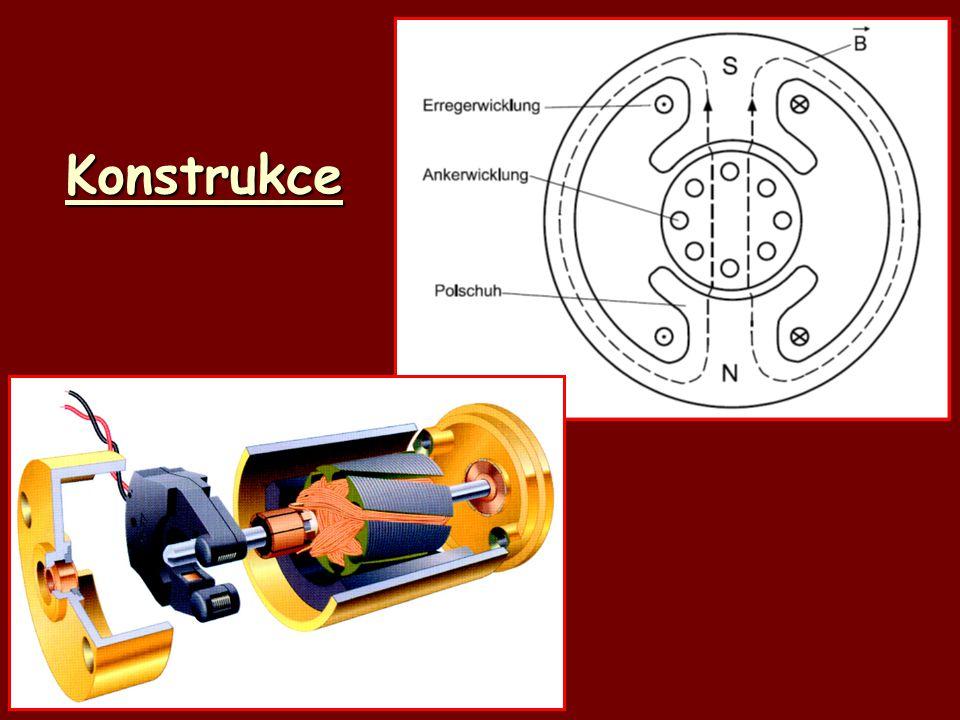 Reakce kotvy Reakce kotvy vzniká při zatížení stejnosměrného stroje.