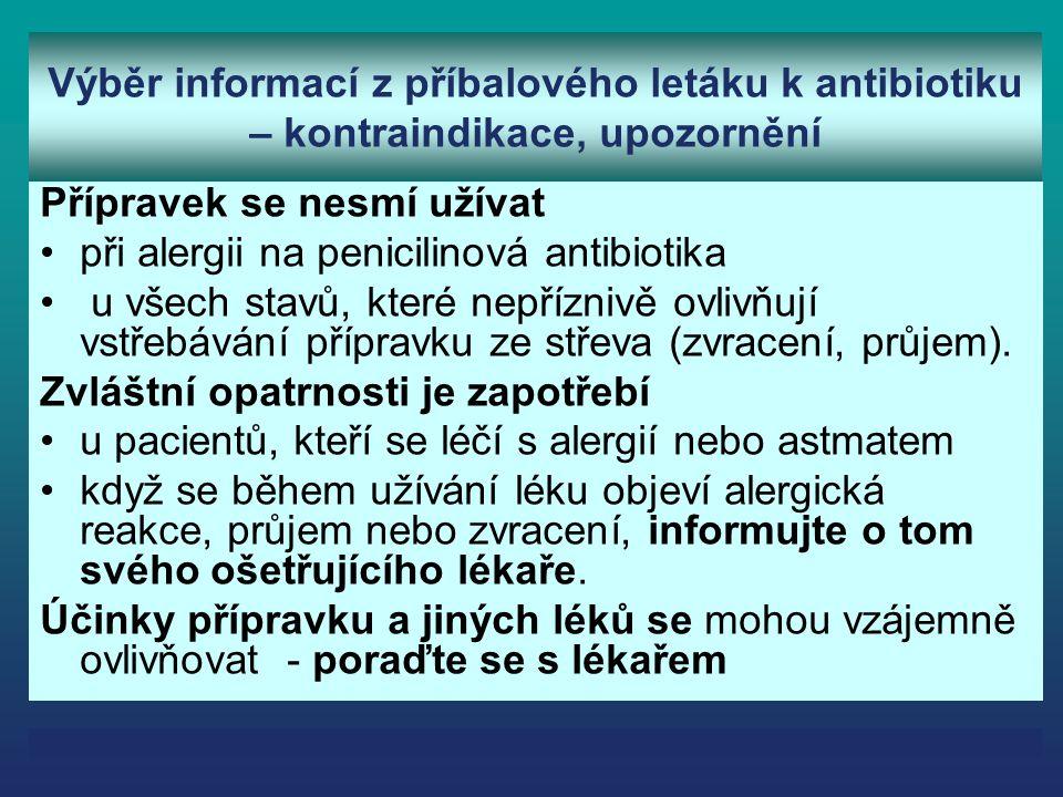 Výběr informací z příbalového letáku k antibiotiku – kontraindikace, upozornění Přípravek se nesmí užívat při alergii na penicilinová antibiotika u vš