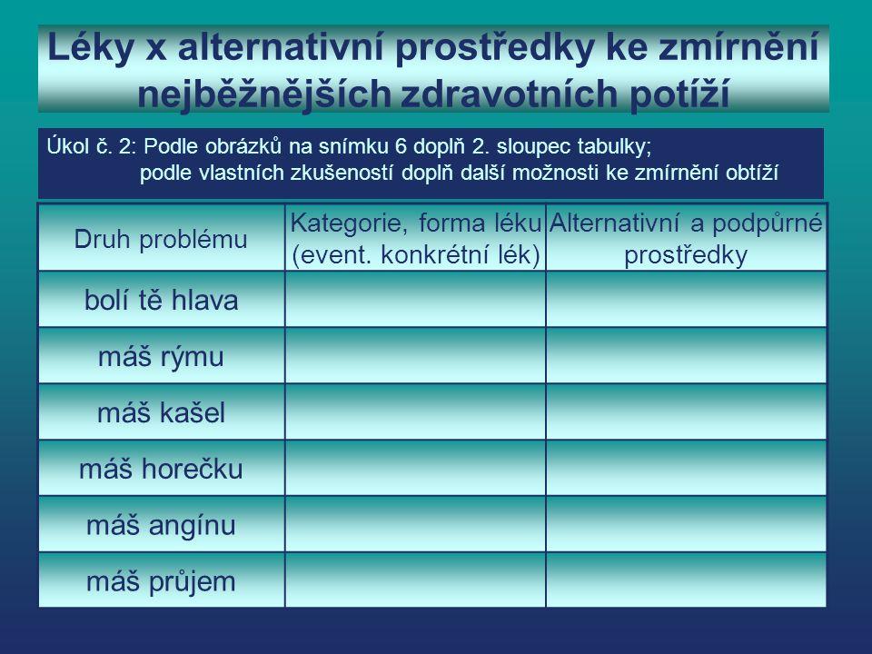 Léky x alternativní prostředky ke zmírnění nejběžnějších zdravotních potíží Druh problému Kategorie, forma léku (event. konkrétní lék) Alternativní a