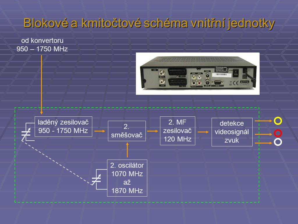 Blokové a kmitočtové schéma vnitřní jednotky od konvertoru 950 – 1750 MHz laděný zesilovač 950 - 1750 MHz 2. směšovač 2. oscilátor 1070 MHz až 1870 MH