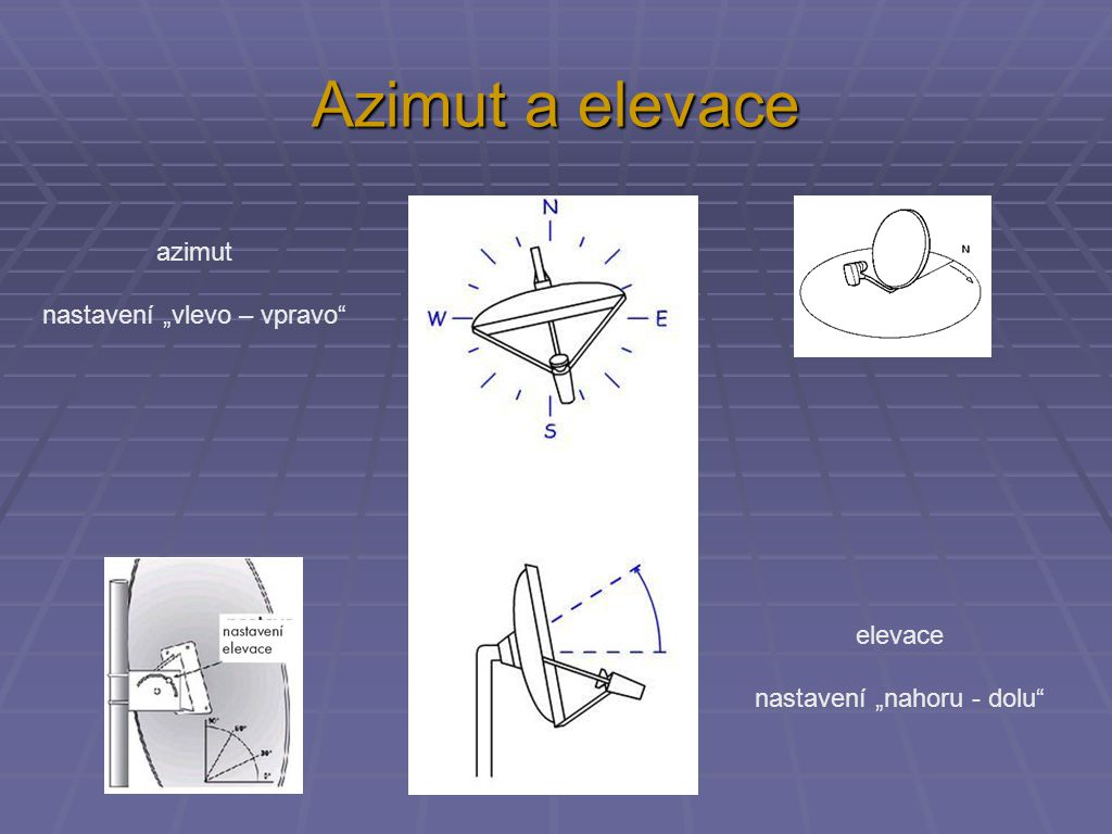 """Azimut a elevace azimut nastavení """"vlevo – vpravo"""" elevace nastavení """"nahoru - dolu"""""""