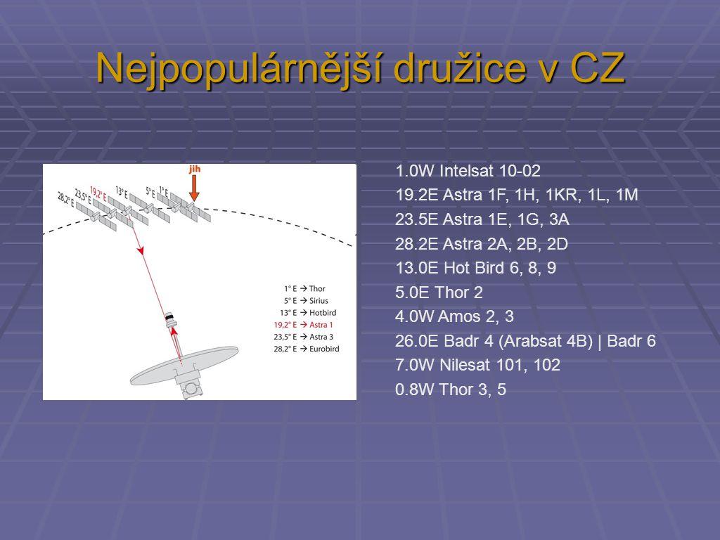 Nejpopulárnější družice v CZ 1.0W Intelsat 10-02 19.2E Astra 1F, 1H, 1KR, 1L, 1M 23.5E Astra 1E, 1G, 3A 28.2E Astra 2A, 2B, 2D 13.0E Hot Bird 6, 8, 9