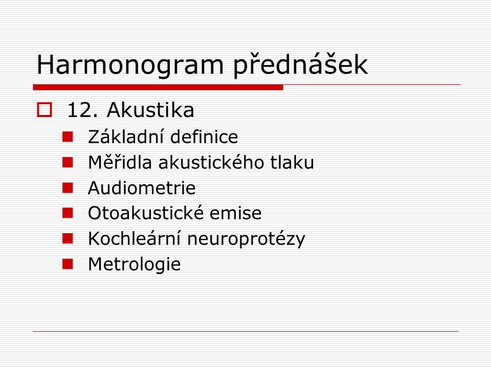 Harmonogram přednášek  12.