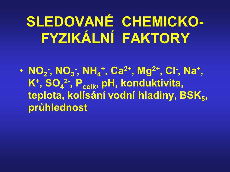 SLEDOVANÉ CHEMICKO- FYZIKÁLNÍ FAKTORY NO 2 -, NO 3 -, NH 4 +, Ca 2+, Mg 2+, Cl -, Na +, K +, SO 4 2-, P celk, pH, konduktivita, teplota, kolísání vodní hladiny, BSK 5, průhlednost