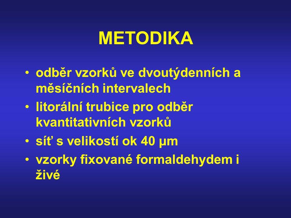 METODIKA odběr vzorků ve dvoutýdenních a měsíčních intervalech litorální trubice pro odběr kvantitativních vzorků síť s velikostí ok 40 μm vzorky fixované formaldehydem i živé