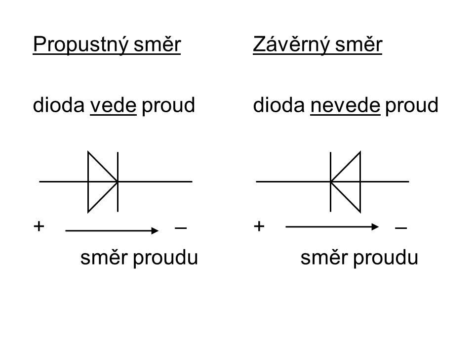 Propustný směr dioda vede proud +– směr proudu Závěrný směr dioda nevede proud +– směr proudu