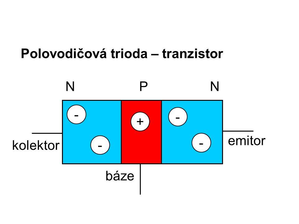 Polovodičová trioda – tranzistor NNP báze kolektor emitor + - - - -