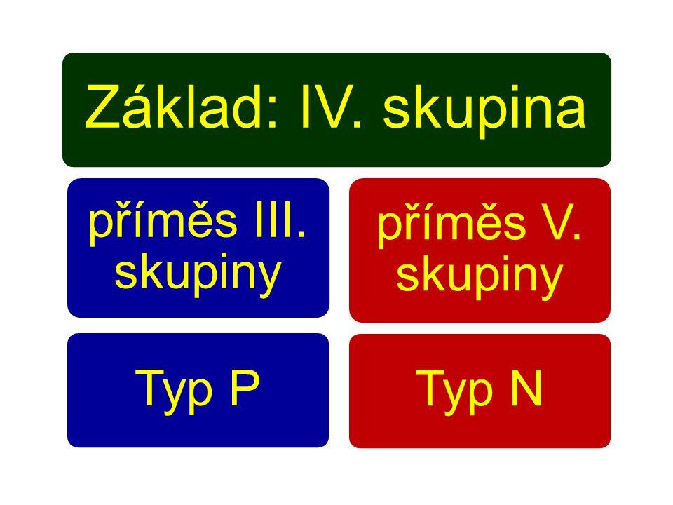 Základ: IV. skupina příměs III. skupiny Typ P příměs V. skupiny Typ N