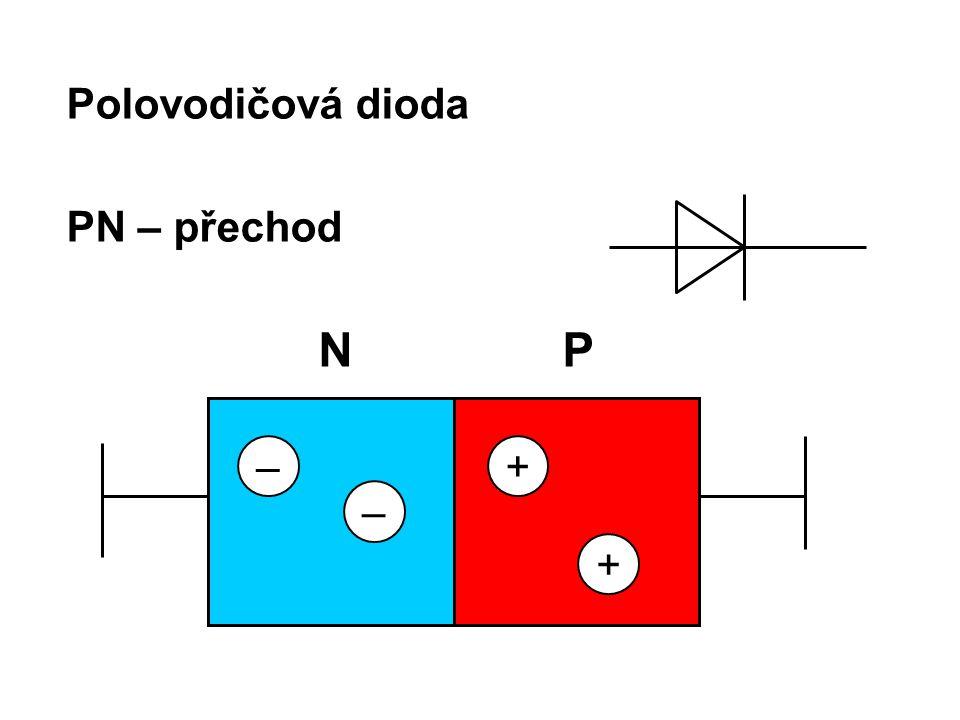 Polovodičová dioda PN – přechod PN –+ + –