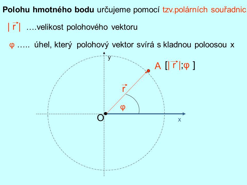 x Polohu hmotného bodu určujeme pomocí tzv.polárních souřadnic. A [| r |;φ ] r φ | r | ….velikost polohového vektoru φ ….. úhel, který polohový vektor