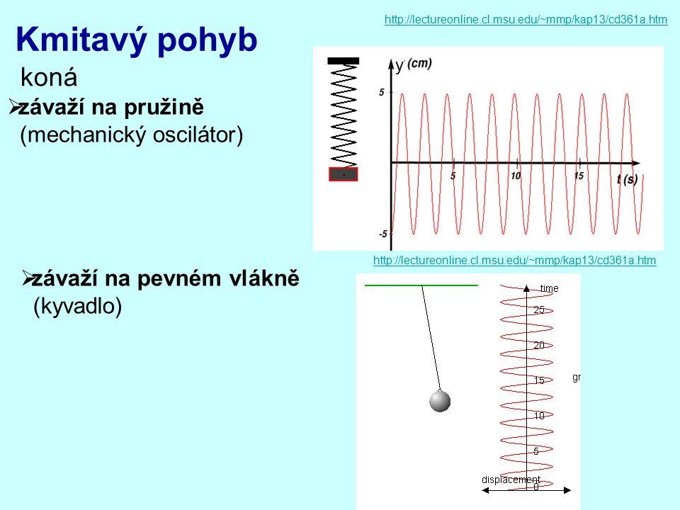http://lectureonline.cl.msu.edu/~mmp/kap13/cd361a.htm y Kmitavý pohyb  závaží na pružině (mechanický oscilátor)  závaží na pevném vlákně (kyvadlo) k