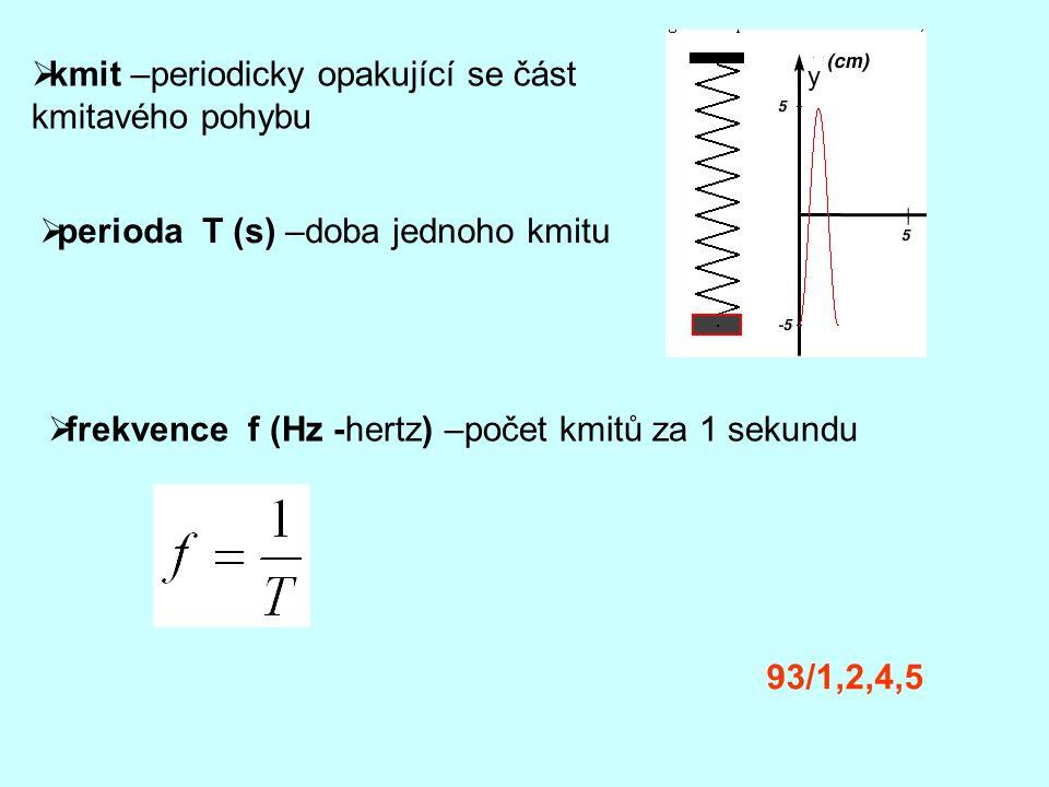  kmit –periodicky opakující se část kmitavého pohybu  perioda T (s) –doba jednoho kmitu  frekvence f (Hz -hertz) –počet kmitů za 1 sekundu y 93/1,2