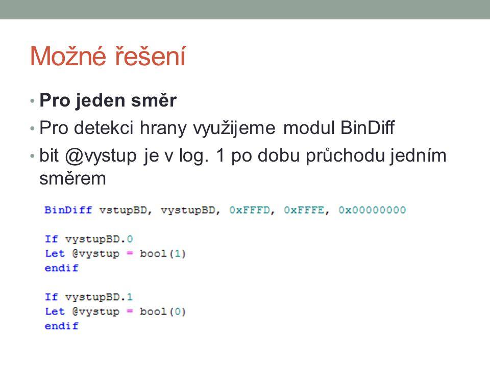 Možné řešení Pro jeden směr Pro detekci hrany využijeme modul BinDiff bit @vystup je v log. 1 po dobu průchodu jedním směrem