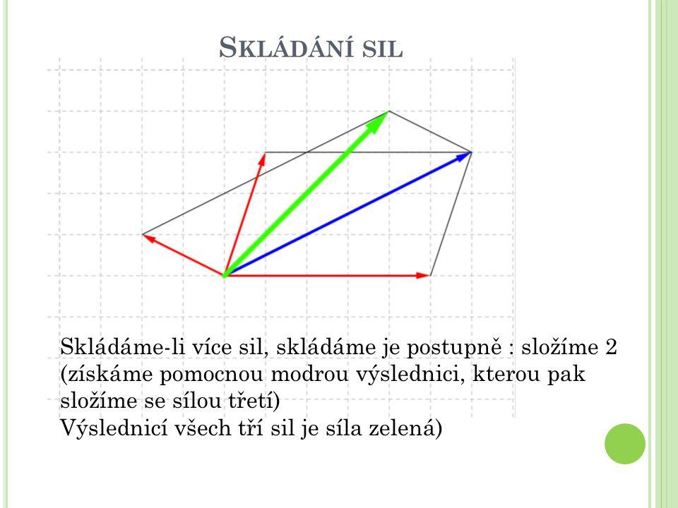 S KLÁDÁNÍ SIL Skládáme-li více sil, skládáme je postupně : složíme 2 (získáme pomocnou modrou výslednici, kterou pak složíme se sílou třetí) Výslednic