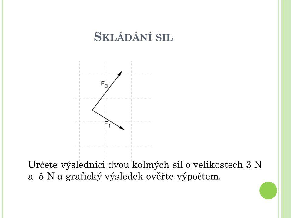 S KLÁDÁNÍ SIL Určete výslednici daných sil: F 1 = 3 N, F 2 = 5 N, F 3 = 4 N, F 4 = 7 N, svírají-li první dvě síly úhel 40 0, druhá s třetí 50 0 a poslední dvě síly úhel 120 0..