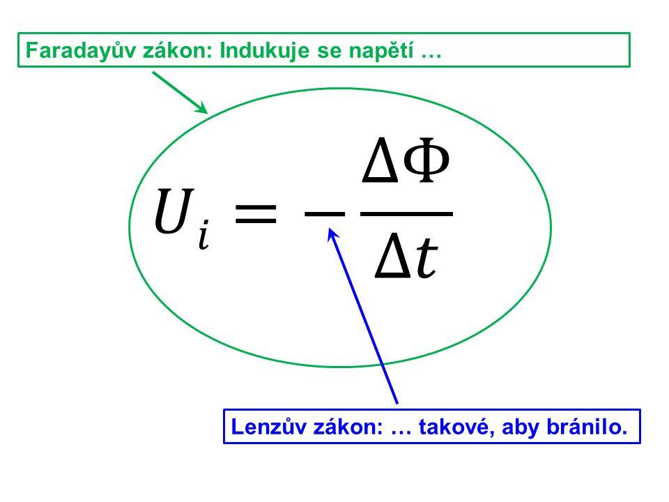 Faradayův zákon: Indukuje se napětí … Lenzův zákon: … takové, aby bránilo.