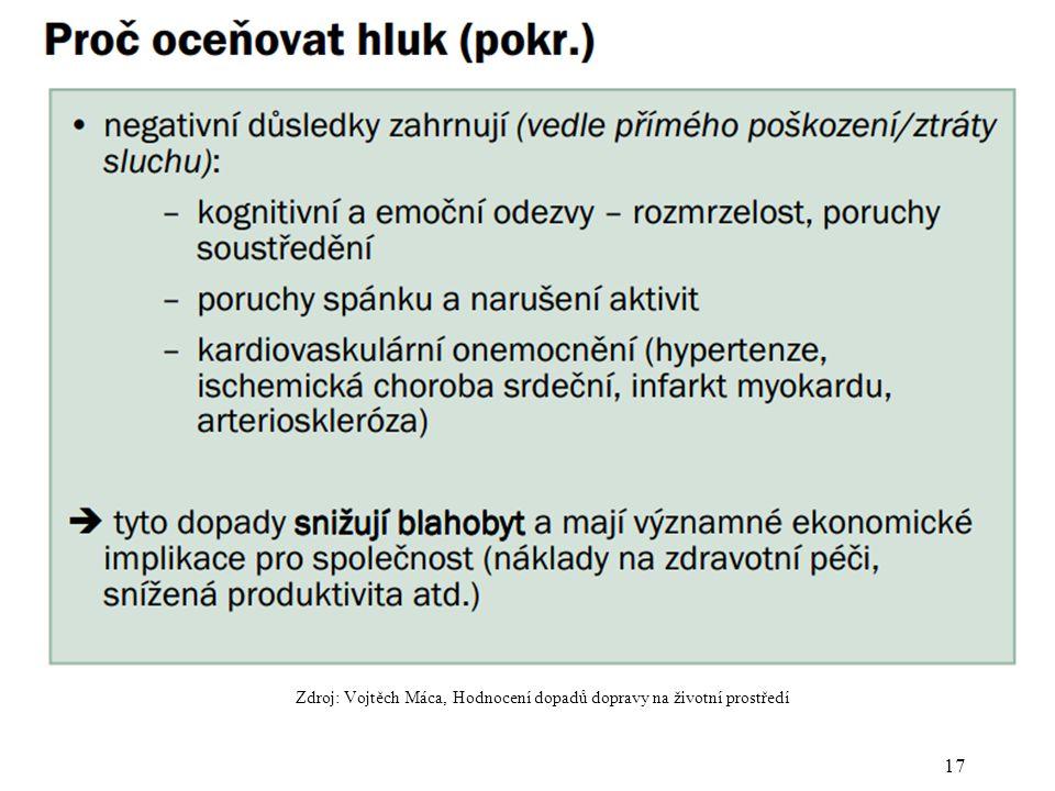 17 Zdroj: Vojtěch Máca, Hodnocení dopadů dopravy na životní prostředí