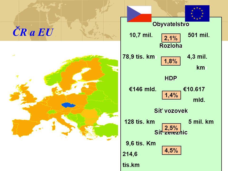 ČR a EU Obyvatelstvo 10,7 mil. 501 mil.Rozloha 78,9 tis.