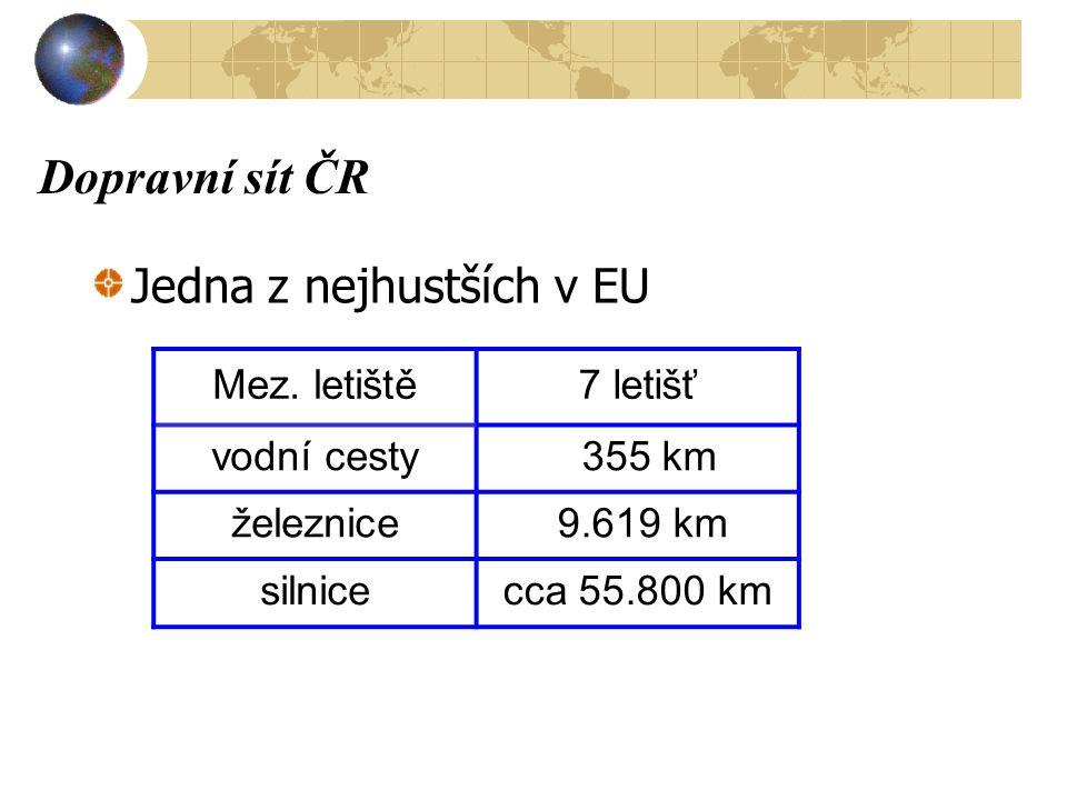 Dopravní sít ČR Jedna z nejhustších v EU Mez.