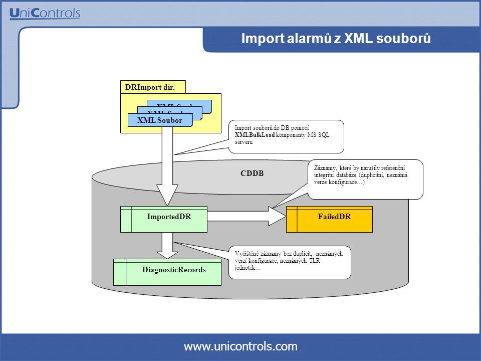www.unicontrols.com Import alarmů z XML souborů XML Soubor ImportedDRFailedDR DiagnosticRecords XML Soubor DRImport dir.