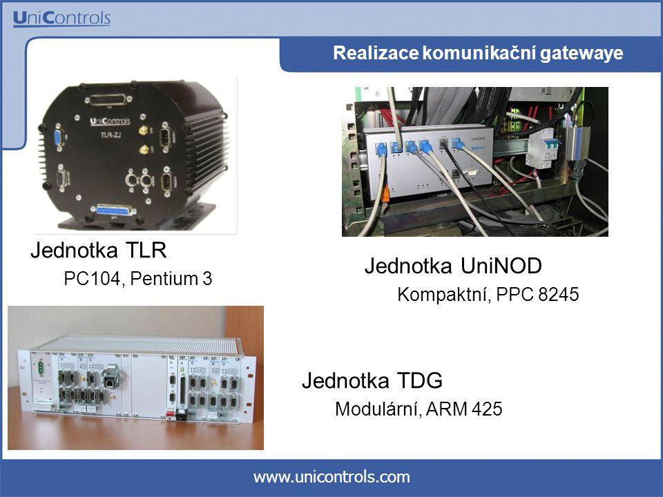 www.unicontrols.com Realizace komunikační gatewaye Jednotka TLR PC104, Pentium 3 Jednotka UniNOD Kompaktní, PPC 8245 Jednotka TDG Modulární, ARM 425