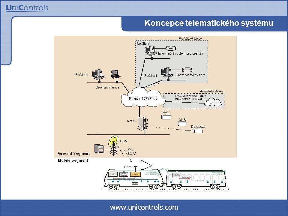 www.unicontrols.com Koncepce telematického systému Přenos dat mezi mobilní a stacionární částí založen na webových službách (hierarchie protokolů TCP/IP, HTTP, SOAP) –Větší pružnost proti proprietárním binárním protokolům Ve vozidle je jeden přístupový bod –Mobilní komunikační gateway –Tvoří komunikační rozhraní pro různé systémy ve vozidlech Ve stacionární části je server, shromažďující data Řada klientských stanic s připojením k serveru nebo přímo k mobilní části