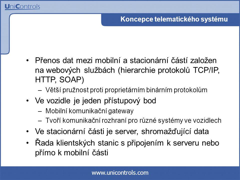 www.unicontrols.com Diagnostická databáze Mezi prvními požadavky uživatelů telematického systému je dálkový přenos diagnostických informací –Jsou uloženy v jednotlivých vlakových systémech (řídicí jednotka, pohony, subsystém dveří, atd.) –Přenášejí se do mobilní komunikační GW, kde se ukládají do diagnostické databáze (DDB) –GW poskytuje centrální přístupový bod –Data jsou přenášena do stacionárního serveru a dále do klientů, používaných servisními klienty