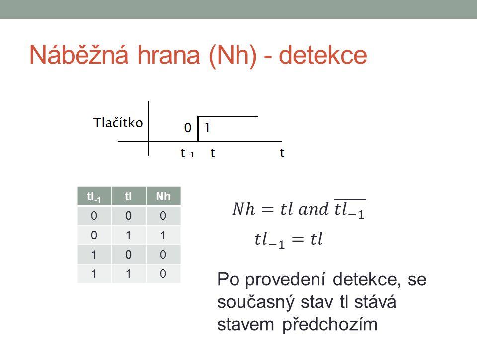 Náběžná hrana (Nh) - detekce tl -1 tlNh 000 011 100 110 Po provedení detekce, se současný stav tl stává stavem předchozím