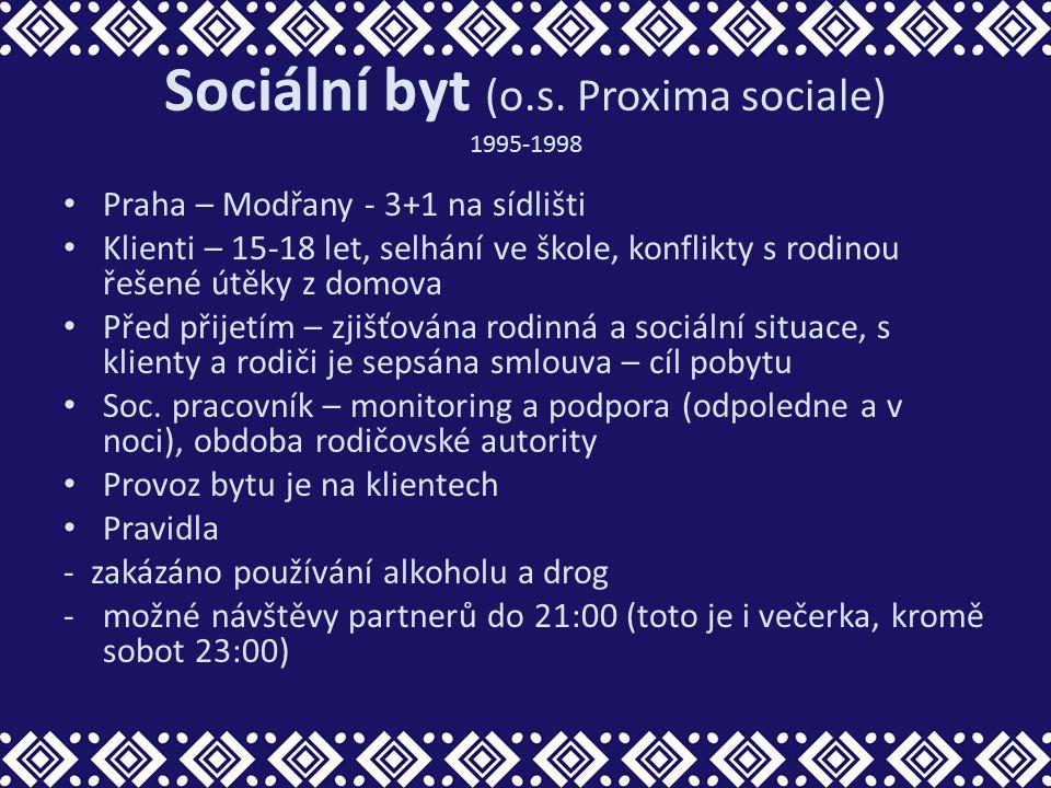 Sociální byt (o.s. Proxima sociale) 1995-1998 Praha – Modřany - 3+1 na sídlišti Klienti – 15-18 let, selhání ve škole, konflikty s rodinou řešené útěk
