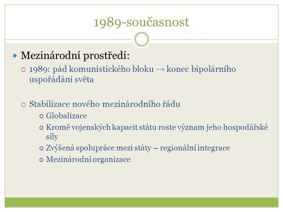 1989-současnost Mezinárodní prostředí:  1989: pád komunistického bloku → konec bipolárního uspořádání světa  Stabilizace nového mezinárodního řádu G
