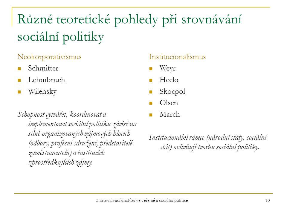 3 Srovnávací analýza ve veřejné a sociální politice 10 Různé teoretické pohledy při srovnávání sociální politiky Neokorporativismus Schmitter Lehmbruch Wilensky Schopnost vytvářet, koordinovat a implementovat sociální politiku závisí na silně organizovaných zájmových blocích (odbory, profesní sdružení, představitelé zaměstnavatelů) a institucích zprostředkujících zájmy.