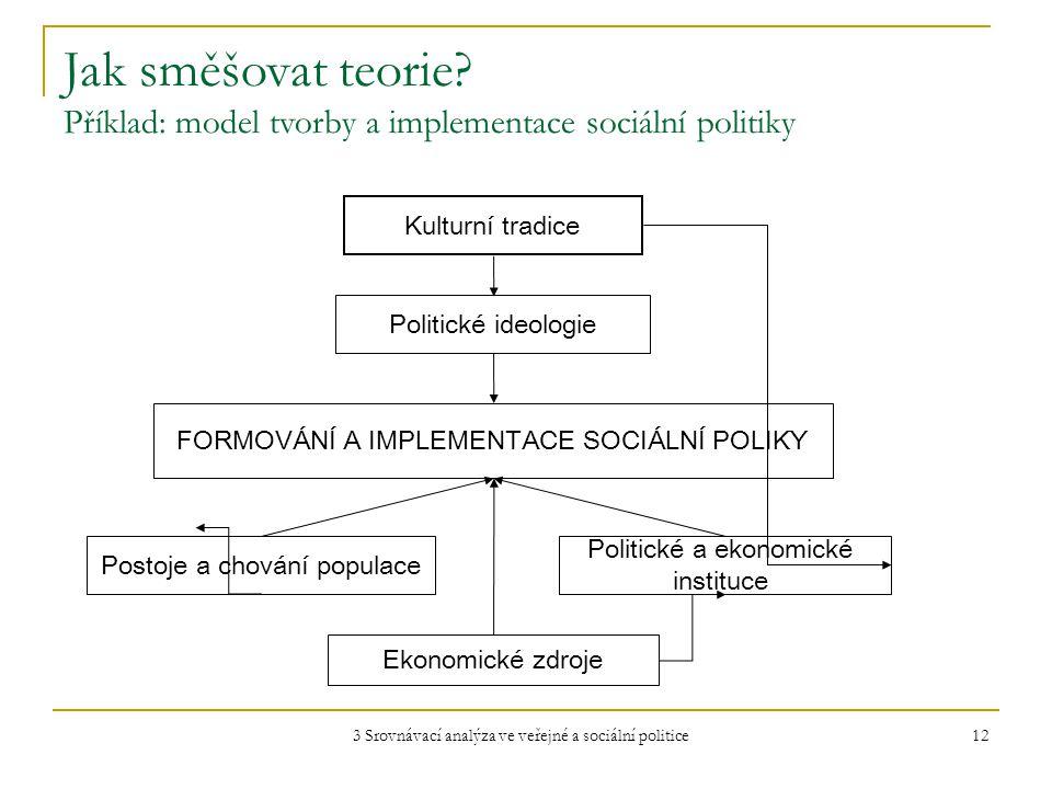 3 Srovnávací analýza ve veřejné a sociální politice 12 Jak směšovat teorie.