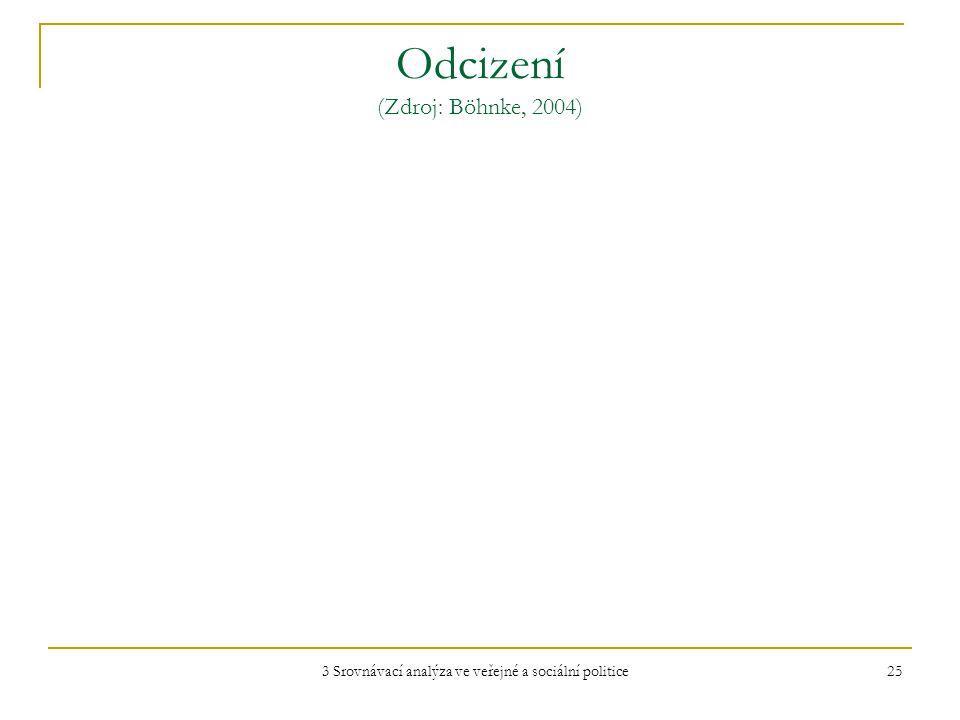 3 Srovnávací analýza ve veřejné a sociální politice 25 Odcizení (Zdroj: Böhnke, 2004)