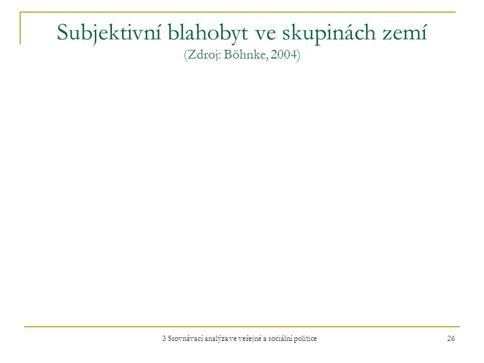3 Srovnávací analýza ve veřejné a sociální politice 26 Subjektivní blahobyt ve skupinách zemí (Zdroj: Böhnke, 2004)