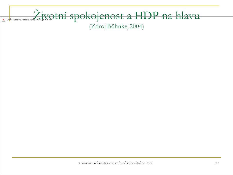 3 Srovnávací analýza ve veřejné a sociální politice 27 Životní spokojenost a HDP na hlavu (Zdroj Böhnke, 2004)