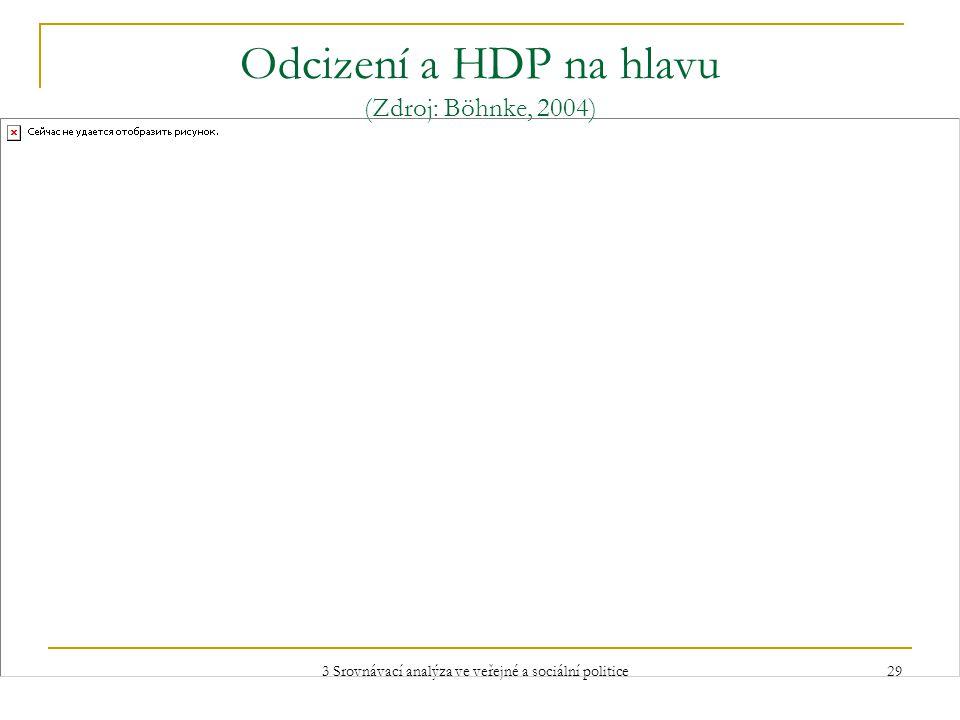 3 Srovnávací analýza ve veřejné a sociální politice 29 Odcizení a HDP na hlavu (Zdroj: Böhnke, 2004)