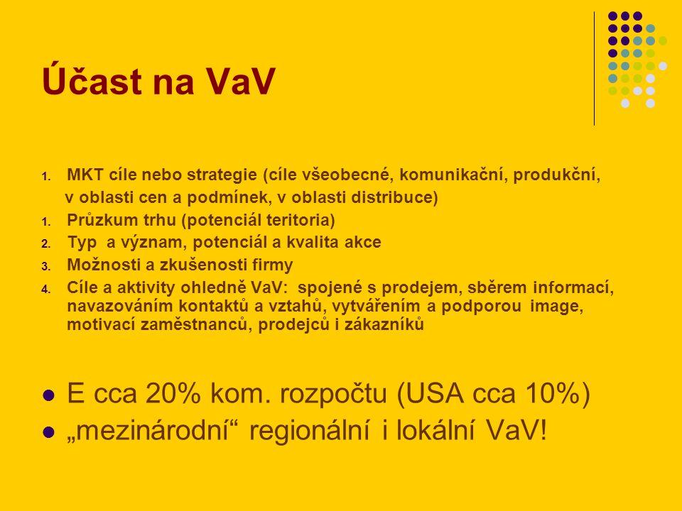Účast na VaV 1.
