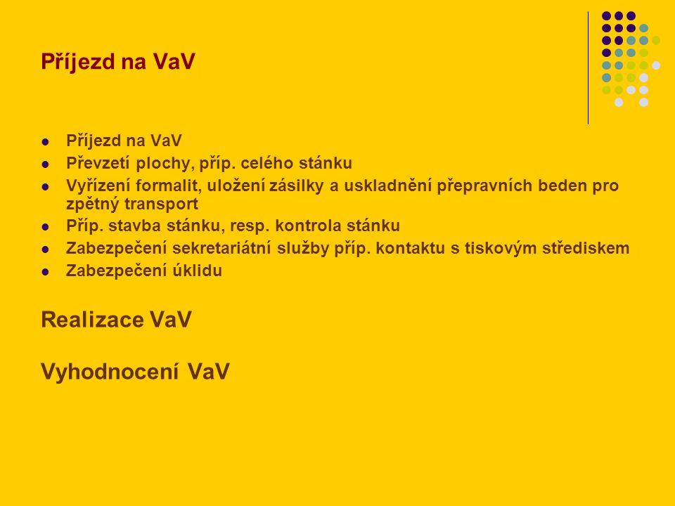 Příjezd na VaV Převzetí plochy, příp.