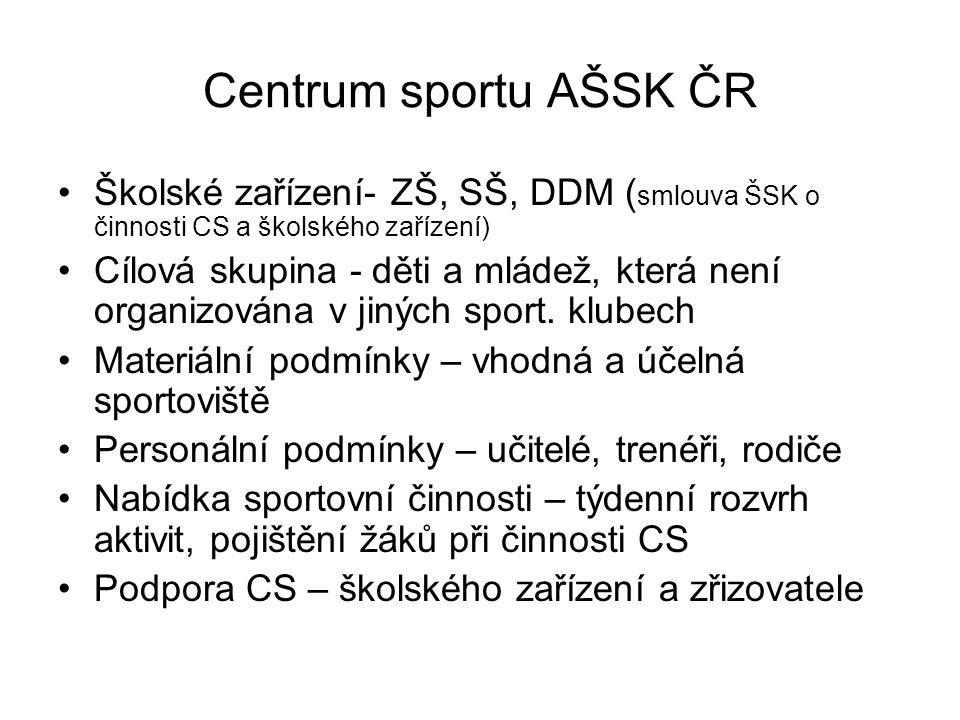 Centrum sportu AŠSK ČR Školské zařízení- ZŠ, SŠ, DDM ( smlouva ŠSK o činnosti CS a školského zařízení) Cílová skupina - děti a mládež, která není orga