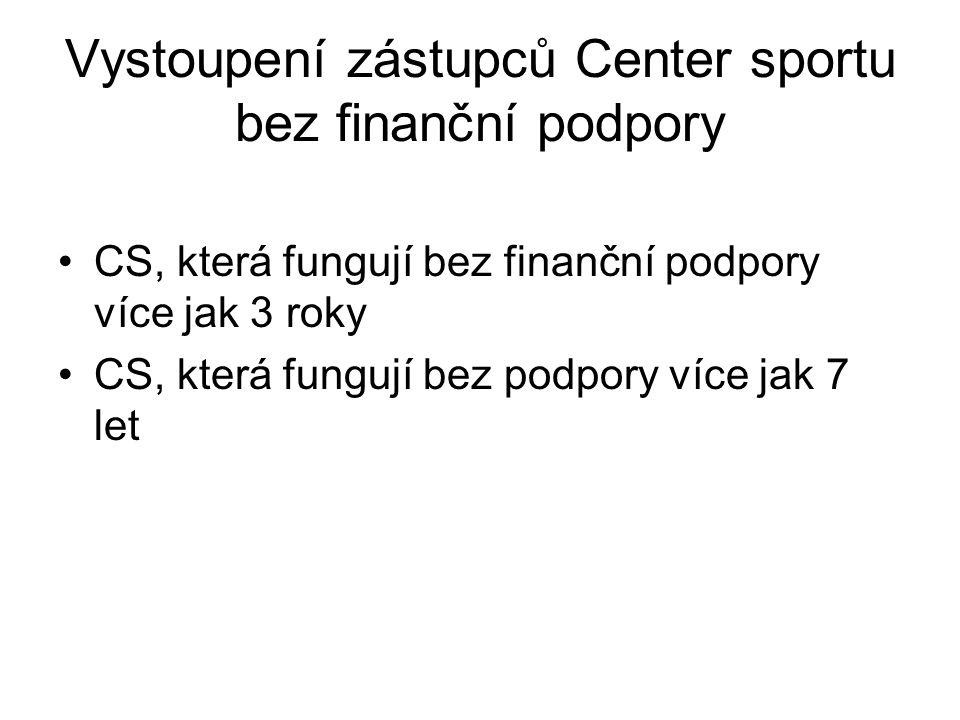 Vystoupení zástupců Center sportu bez finanční podpory CS, která fungují bez finanční podpory více jak 3 roky CS, která fungují bez podpory více jak 7