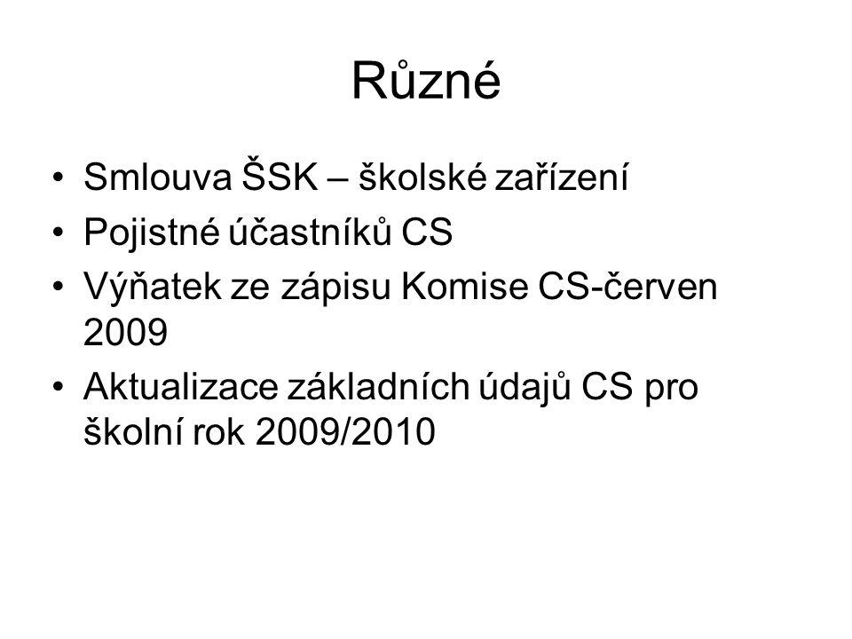 Různé Smlouva ŠSK – školské zařízení Pojistné účastníků CS Výňatek ze zápisu Komise CS-červen 2009 Aktualizace základních údajů CS pro školní rok 2009