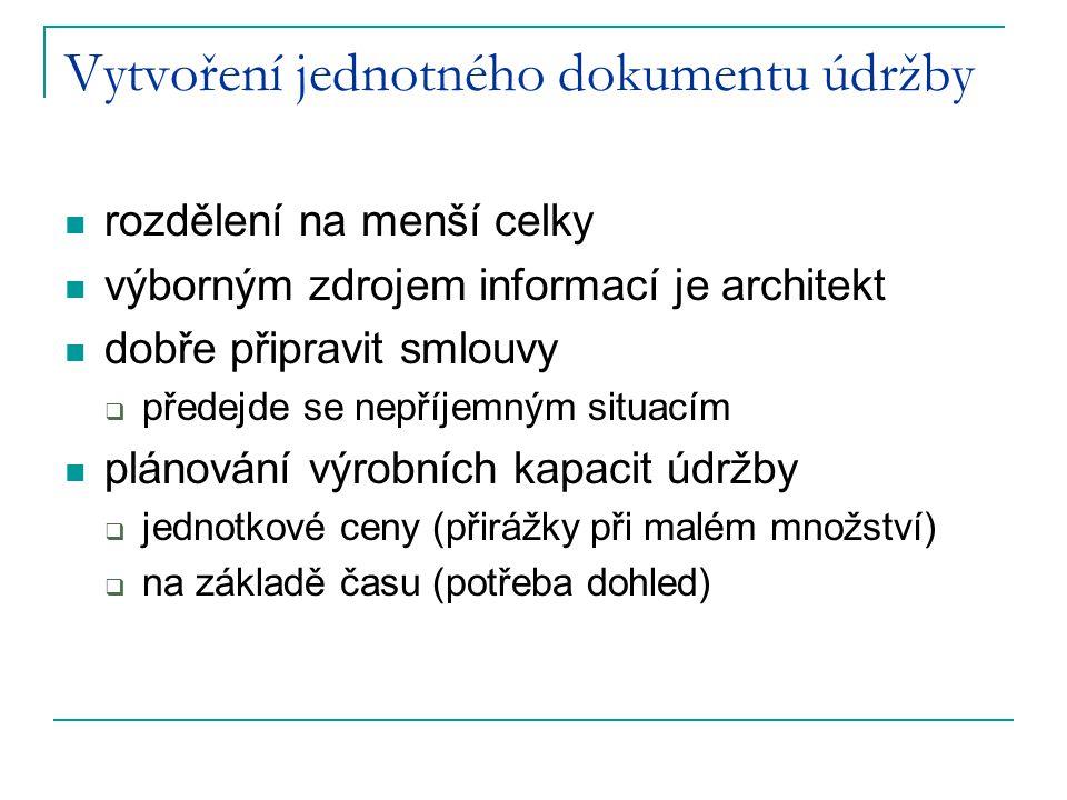 Vytvoření jednotného dokumentu údržby rozdělení na menší celky výborným zdrojem informací je architekt dobře připravit smlouvy  předejde se nepříjemn