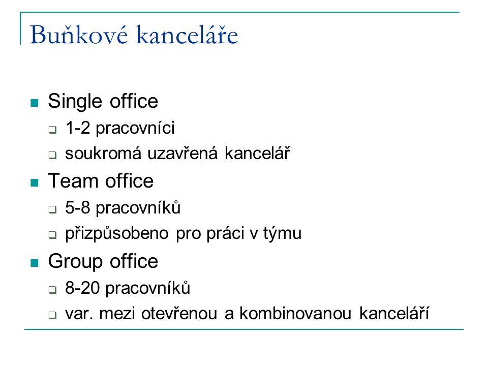 Buňkové kanceláře Single office  1-2 pracovníci  soukromá uzavřená kancelář Team office  5-8 pracovníků  přizpůsobeno pro práci v týmu Group offic