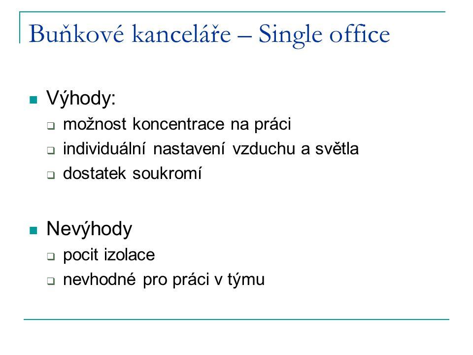 Buňkové kanceláře – Single office Výhody:  možnost koncentrace na práci  individuální nastavení vzduchu a světla  dostatek soukromí Nevýhody  poci